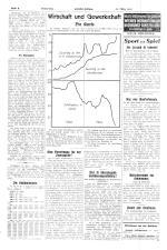Arbeiter Zeitung 19330330 Seite: 8