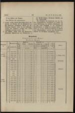 Verordnungs- und Anzeige-Blatt der k.k. General-Direction der österr. Staatsbahnen 18930624 Seite: 11