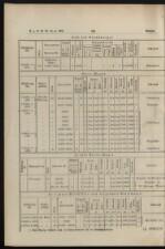 Verordnungs- und Anzeige-Blatt der k.k. General-Direction der österr. Staatsbahnen 18930624 Seite: 12