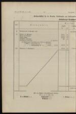 Verordnungs- und Anzeige-Blatt der k.k. General-Direction der österr. Staatsbahnen 18930624 Seite: 2
