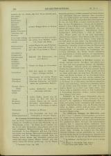 Drogisten Zeitung 18930720 Seite: 8
