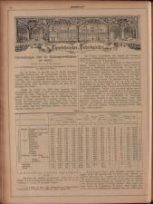 Gambrinus, Brauerei- und Hopfen-Zeitung 18930101 Seite: 18