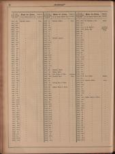 Gambrinus, Brauerei- und Hopfen-Zeitung 18930101 Seite: 26