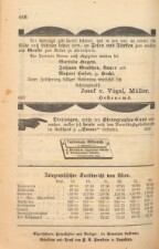 Gemeindeblatt Lustenau 18930924 Seite: 12
