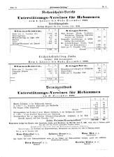 Hebammen-Zeitung 18930315 Seite: 2