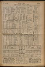 Kremser Volksblatt 18930625 Seite: 15