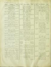 Montags-Revue aus Böhmen 18930619 Seite: 10