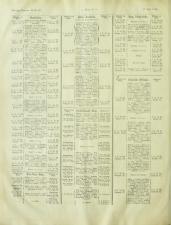 Montags-Revue aus Böhmen 18930717 Seite: 10