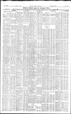 Neue Freie Presse 19130124 Seite: 19