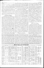 Neue Freie Presse 19211201 Seite: 10