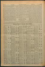 Neue Freie Presse 19230328 Seite: 12