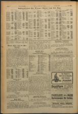 Neue Freie Presse 19230524 Seite: 24