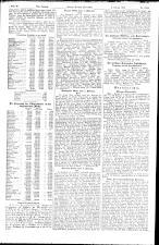 Neue Freie Presse 19240202 Seite: 20