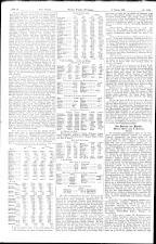 Neue Freie Presse 19240209 Seite: 16