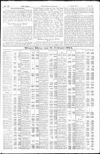 Neue Freie Presse 19240219 Seite: 15