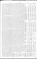 Neue Freie Presse 19240307 Seite: 12