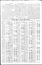 Neue Freie Presse 19240315 Seite: 15