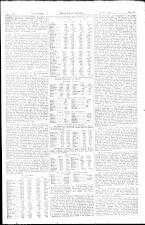 Neue Freie Presse 19240329 Seite: 15