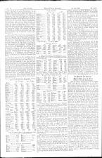 Neue Freie Presse 19240416 Seite: 14