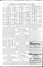 Neue Freie Presse 19240416 Seite: 24