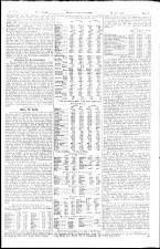 Neue Freie Presse 19240426 Seite: 15