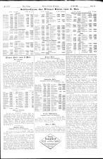 Neue Freie Presse 19240502 Seite: 11