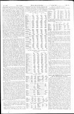 Neue Freie Presse 19240506 Seite: 13