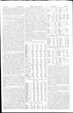 Neue Freie Presse 19240516 Seite: 13