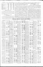 Neue Freie Presse 19240702 Seite: 13