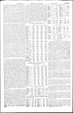 Neue Freie Presse 19240715 Seite: 12