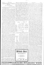 Neue Freie Presse 19250102 Seite: 12