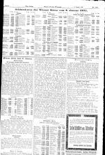 Neue Freie Presse 19250102 Seite: 24
