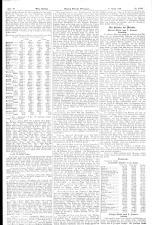 Neue Freie Presse 19250106 Seite: 16