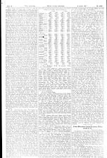 Neue Freie Presse 19250108 Seite: 12