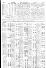 Neue Freie Presse 19250110 Seite: 14