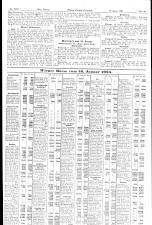 Neue Freie Presse 19250117 Seite: 15