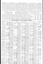 Neue Freie Presse 19250118 Seite: 19