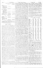 Neue Freie Presse 19250205 Seite: 14