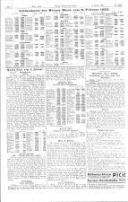 Neue Freie Presse 19250206 Seite: 28