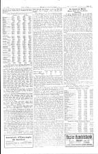 Neue Freie Presse 19250220 Seite: 13