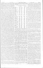 Neue Freie Presse 19250314 Seite: 15