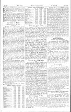 Neue Freie Presse 19250327 Seite: 14