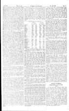 Neue Freie Presse 19250425 Seite: 15