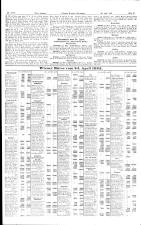 Neue Freie Presse 19250425 Seite: 17