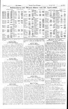 Neue Freie Presse 19250425 Seite: 28