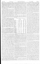 Neue Freie Presse 19250426 Seite: 19