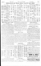 Neue Freie Presse 19250427 Seite: 9