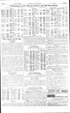 Neue Freie Presse 19250519 Seite: 26