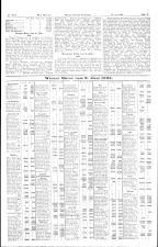 Neue Freie Presse 19250610 Seite: 15