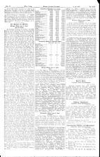 Neue Freie Presse 19250703 Seite: 12